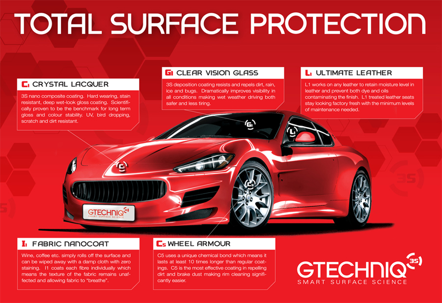 Car Paint Protection Perth Fontaine
